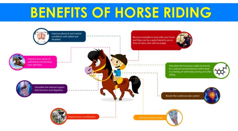 benefits-of-riding